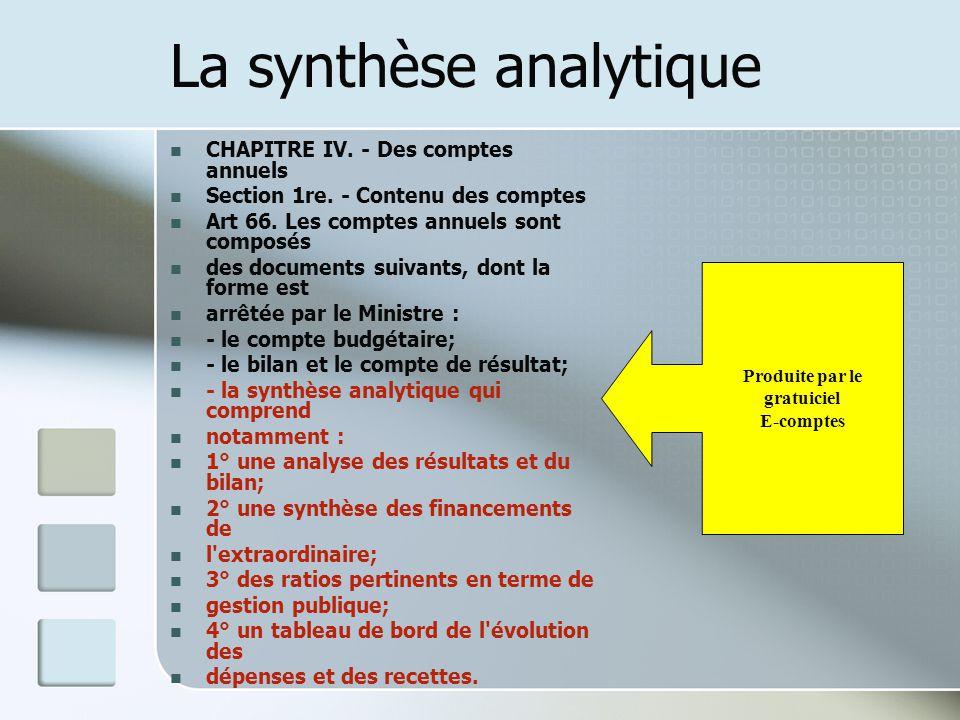 La synthèse analytique CHAPITRE IV. - Des comptes annuels Section 1re. - Contenu des comptes Art 66. Les comptes annuels sont composés des documents s