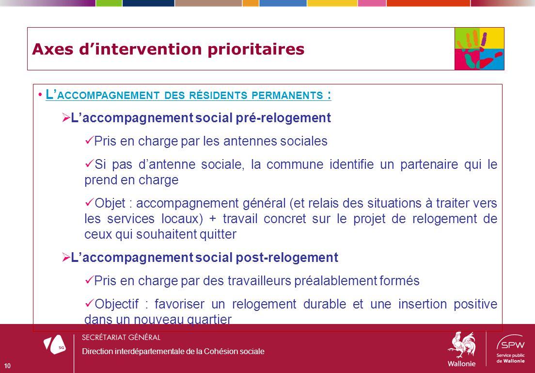 Axes dintervention prioritaires L ACCOMPAGNEMENT DES RÉSIDENTS PERMANENTS : Laccompagnement social pré-relogement Pris en charge par les antennes soci