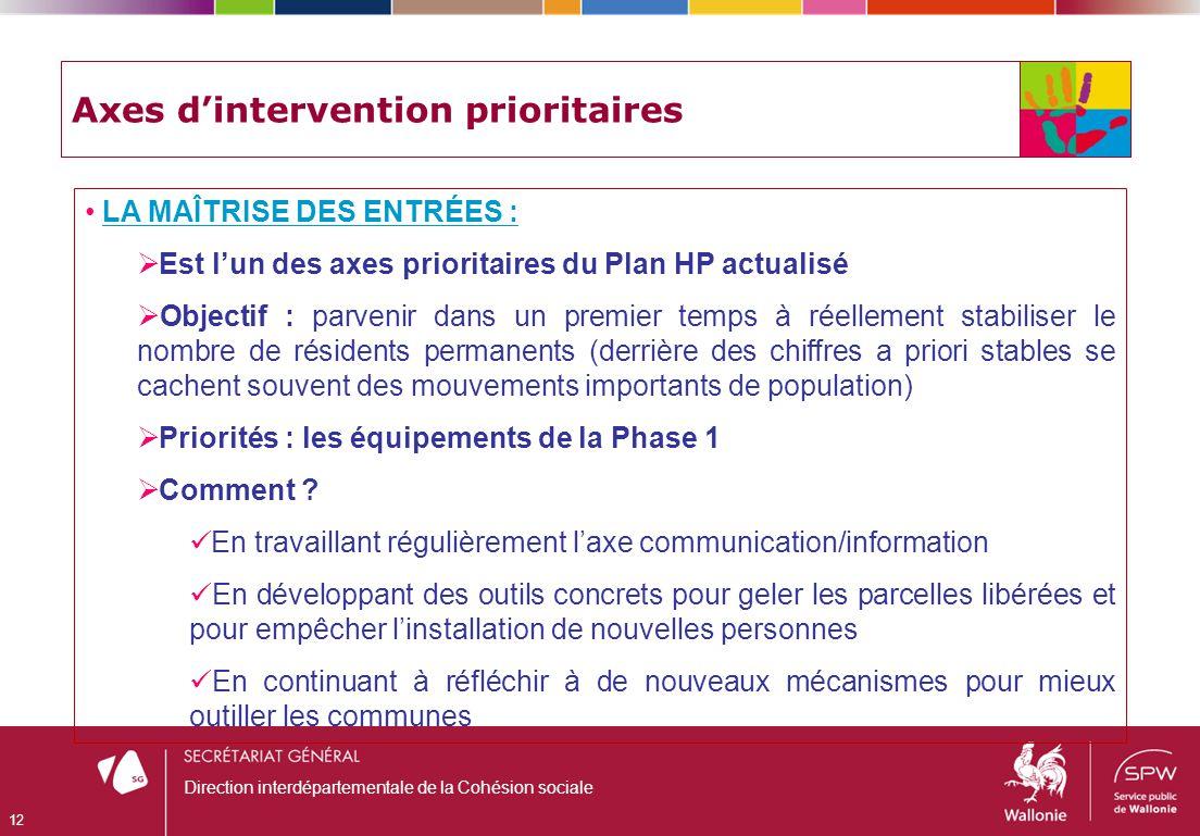 Axes dintervention prioritaires LA MAÎTRISE DES ENTRÉES : Est lun des axes prioritaires du Plan HP actualisé Objectif : parvenir dans un premier temps