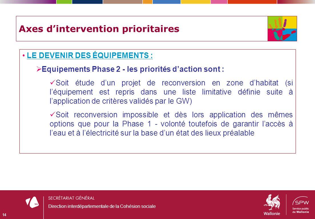 Axes dintervention prioritaires LE DEVENIR DES ÉQUIPEMENTS : Equipements Phase 2 - les priorités daction sont : Soit étude dun projet de reconversion