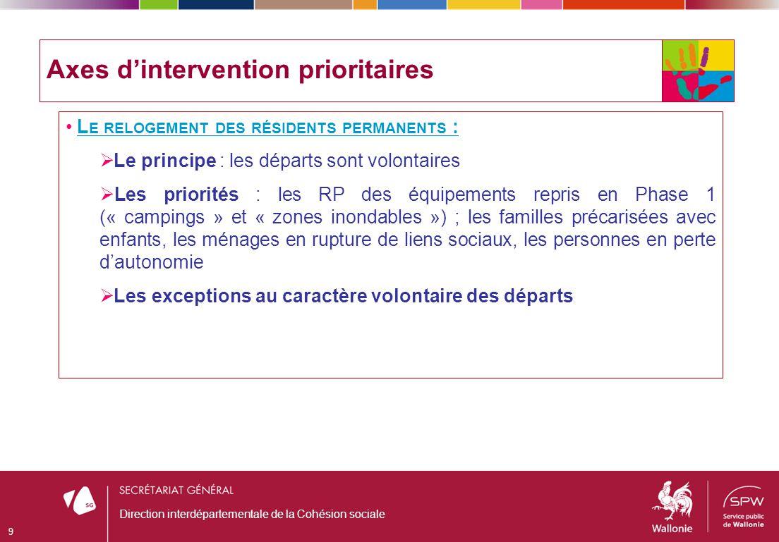 L E RELOGEMENT DES RÉSIDENTS PERMANENTS : Le principe : les départs sont volontaires Les priorités : les RP des équipements repris en Phase 1 (« campi