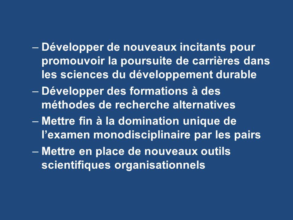 –Développer de nouveaux incitants pour promouvoir la poursuite de carrières dans les sciences du développement durable –Développer des formations à des méthodes de recherche alternatives –Mettre fin à la domination unique de lexamen monodisciplinaire par les pairs –Mettre en place de nouveaux outils scientifiques organisationnels