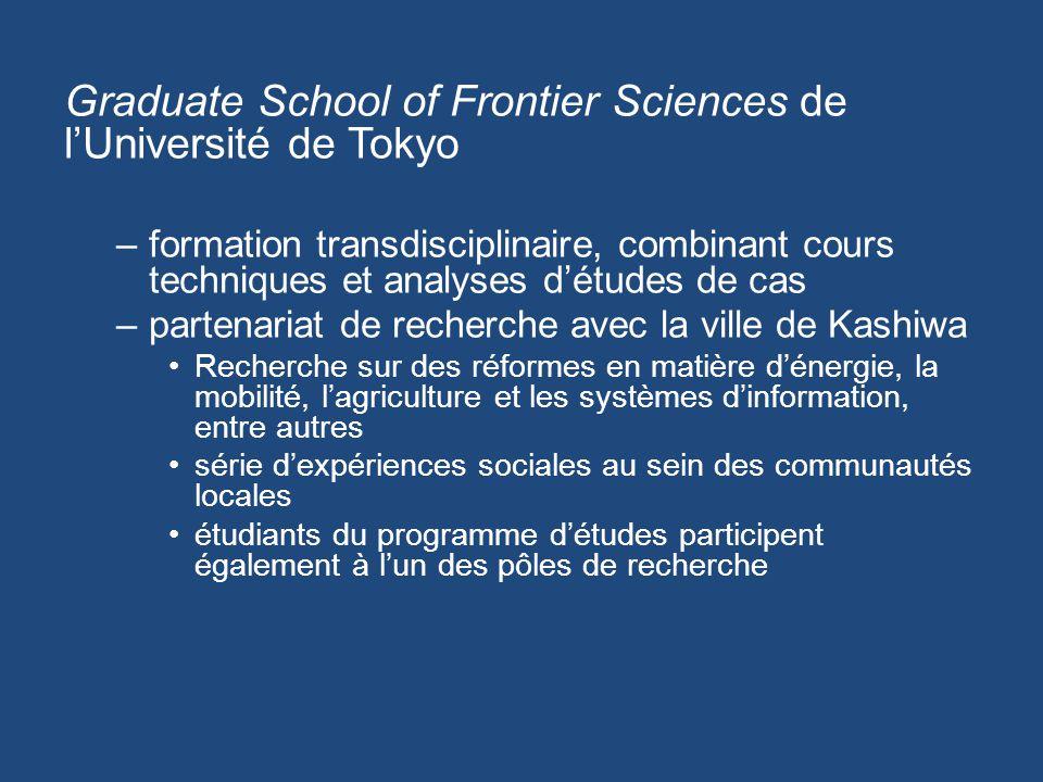 Graduate School of Frontier Sciences de lUniversité de Tokyo –formation transdisciplinaire, combinant cours techniques et analyses détudes de cas –partenariat de recherche avec la ville de Kashiwa Recherche sur des réformes en matière dénergie, la mobilité, lagriculture et les systèmes dinformation, entre autres série dexpériences sociales au sein des communautés locales étudiants du programme détudes participent également à lun des pôles de recherche