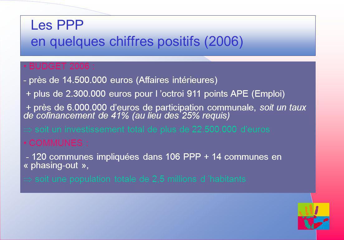 Les PPP en quelques chiffres positifs (2006) BUDGET 2006 : - près de 14.500.000 euros (Affaires intérieures) + plus de 2.300.000 euros pour l octroi 911 points APE (Emploi) + près de 6.000.000 deuros de participation communale, soit un taux de cofinancement de 41% (au lieu des 25% requis) soit un investissement total de plus de 22.500.000 deuros COMMUNES : - 120 communes impliquées dans 106 PPP + 14 communes en « phasing-out », soit une population totale de 2,5 millions d habitants