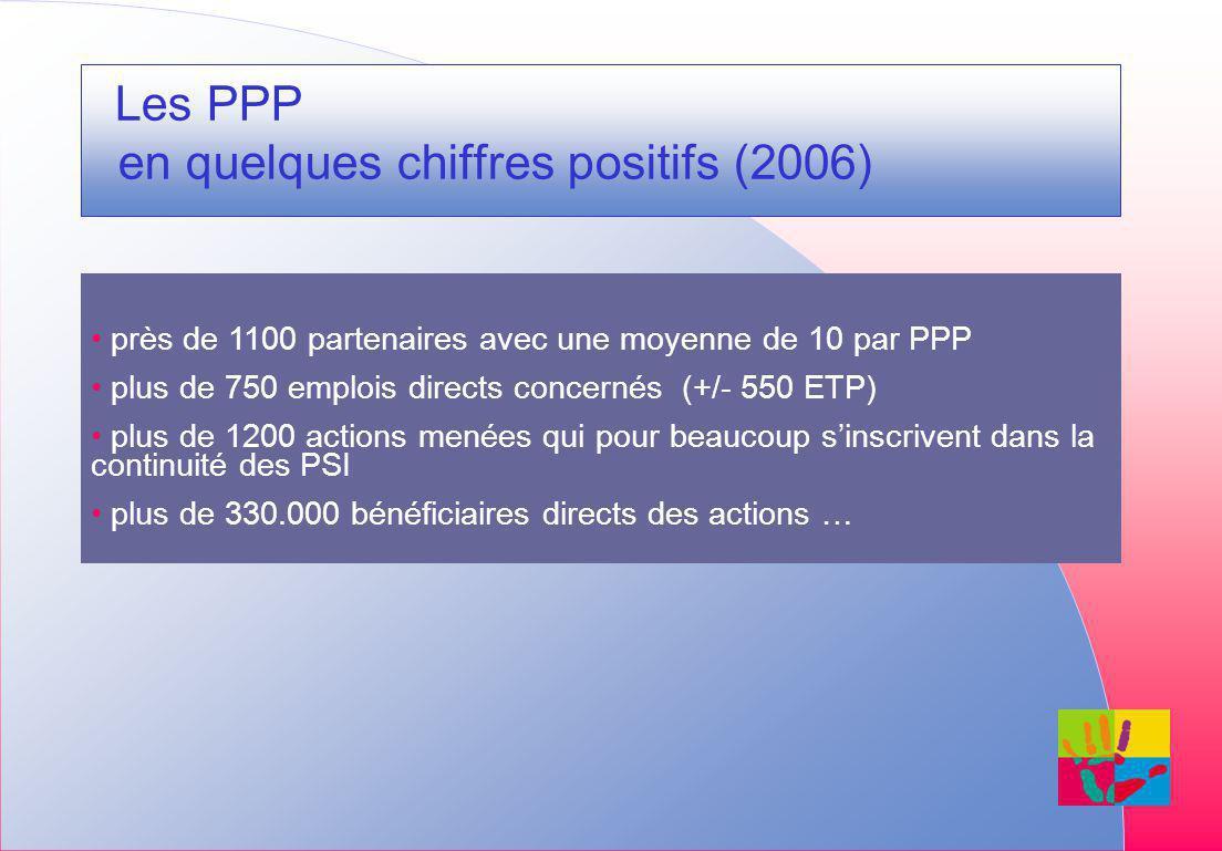 Les PPP en quelques chiffres positifs (2006) près de 1100 partenaires avec une moyenne de 10 par PPP plus de 750 emplois directs concernés (+/- 550 ETP) plus de 1200 actions menées qui pour beaucoup sinscrivent dans la continuité des PSI plus de 330.000 bénéficiaires directs des actions …