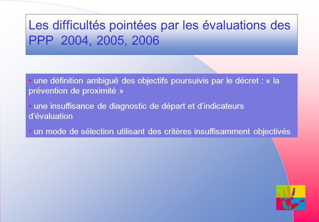 Les difficultés pointées par les évaluations des PPP 2004, 2005, 2006 une définition ambiguë des objectifs poursuivis par le décret : « la prévention de proximité » une insuffisance de diagnostic de départ et dindicateurs dévaluation un mode de sélection utilisant des critères insuffisamment objectivés