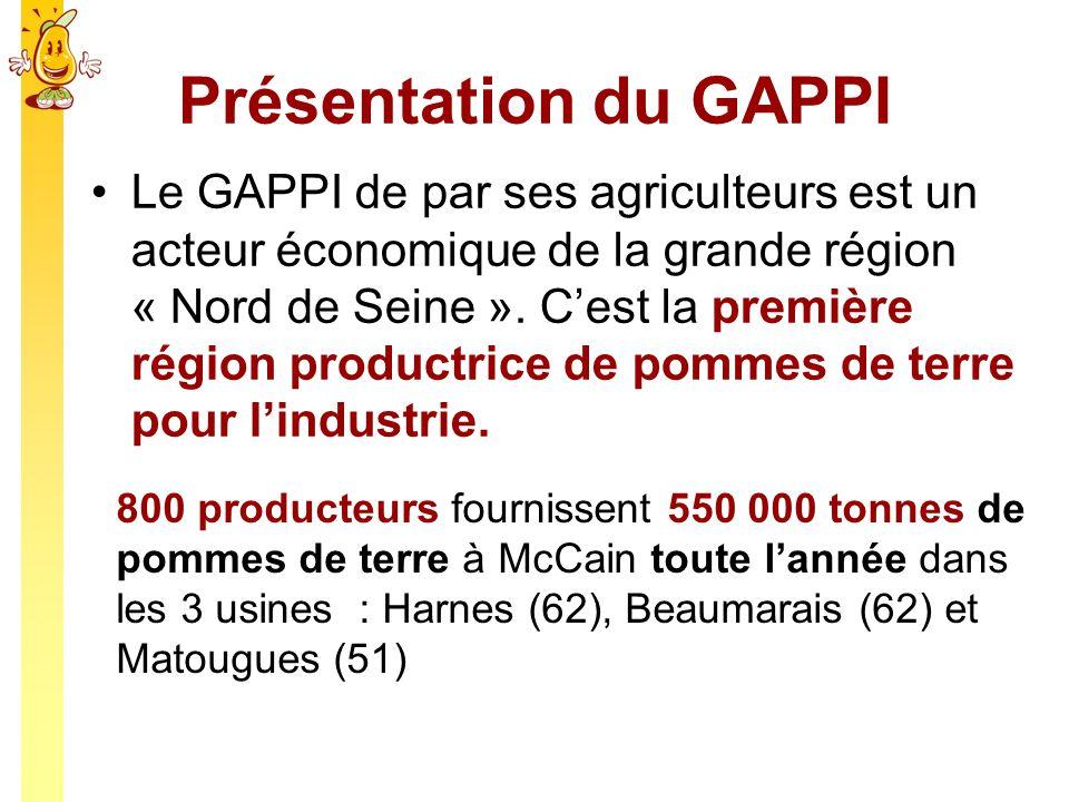Présentation du GAPPI Le GAPPI de par ses agriculteurs est un acteur économique de la grande région « Nord de Seine ». Cest la première région product