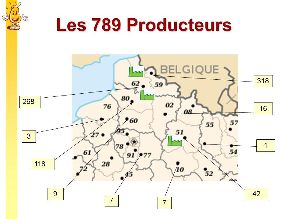 Les 789 Producteurs 318 268 118 42 16 7 1 9 7 3