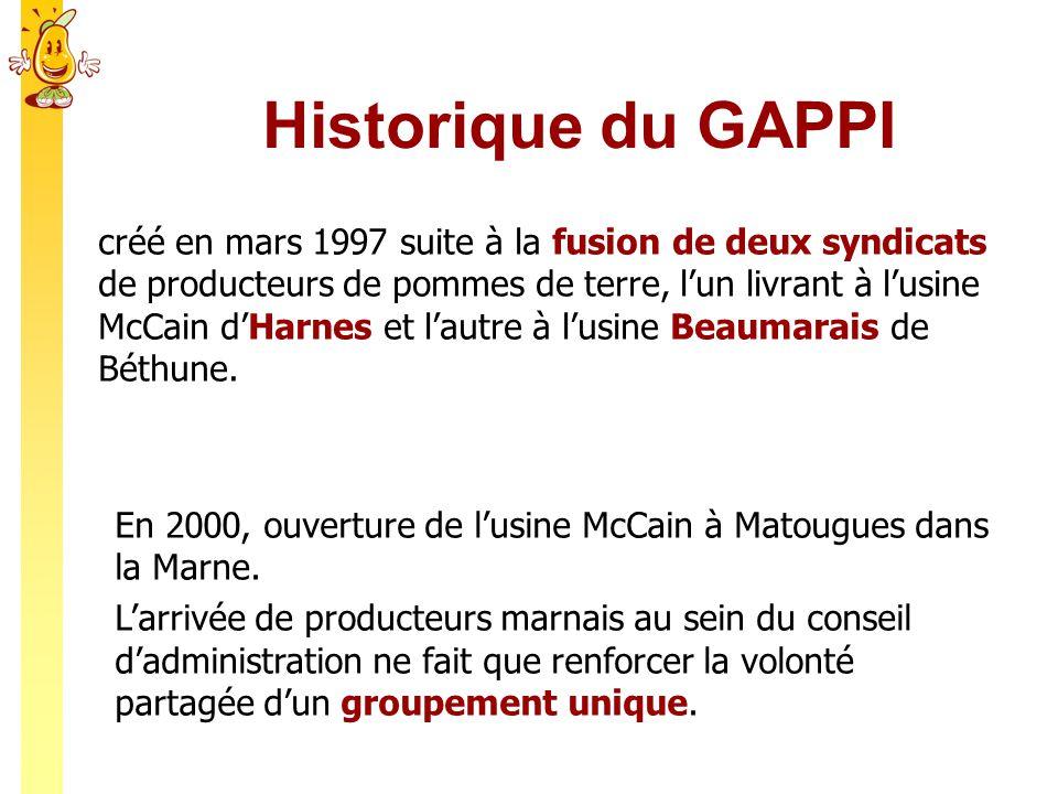 Historique du GAPPI créé en mars 1997 suite à la fusion de deux syndicats de producteurs de pommes de terre, lun livrant à lusine McCain dHarnes et la