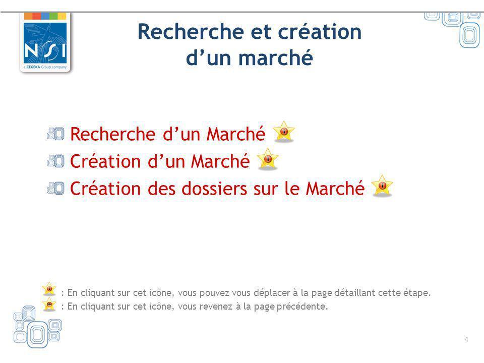 4 Recherche et création dun marché Recherche dun Marché Création dun Marché Création des dossiers sur le Marché : En cliquant sur cet icône, vous pouv