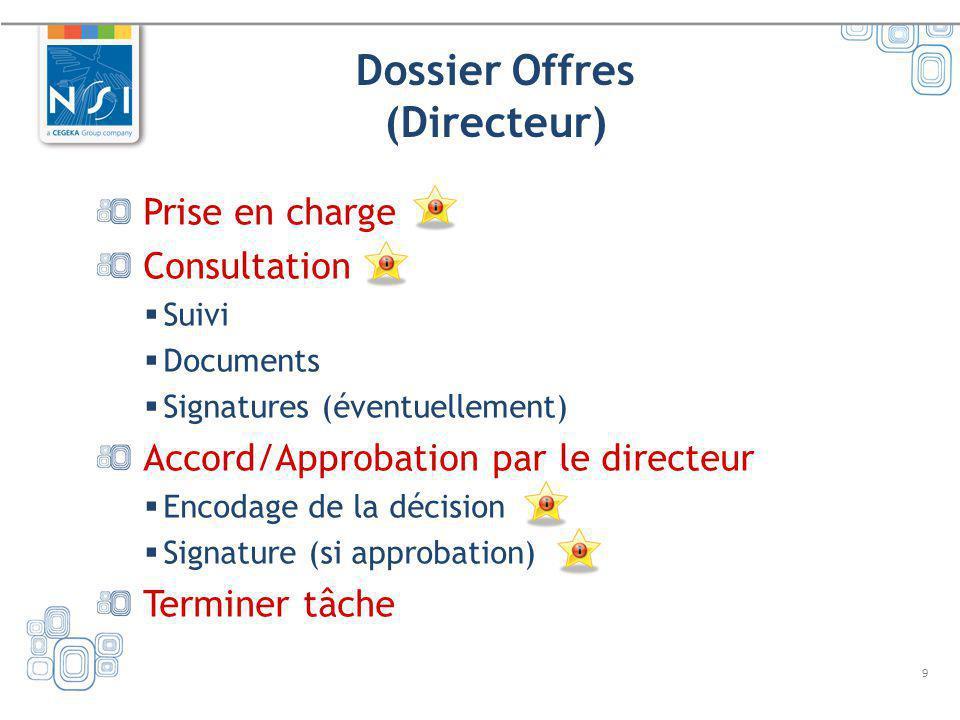 9 Dossier Offres (Directeur) Prise en charge Consultation Suivi Documents Signatures (éventuellement) Accord/Approbation par le directeur Encodage de