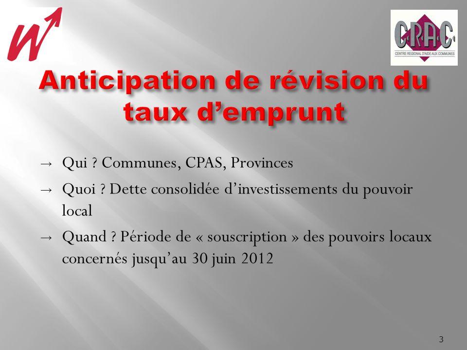 Qui . Communes, CPAS, Provinces Quoi . Dette consolidée dinvestissements du pouvoir local Quand .