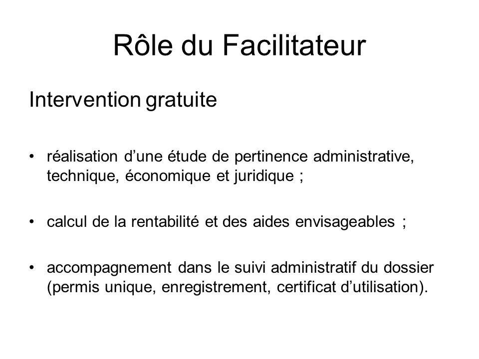 Rôle du Facilitateur Intervention gratuite réalisation dune étude de pertinence administrative, technique, économique et juridique ; calcul de la rent