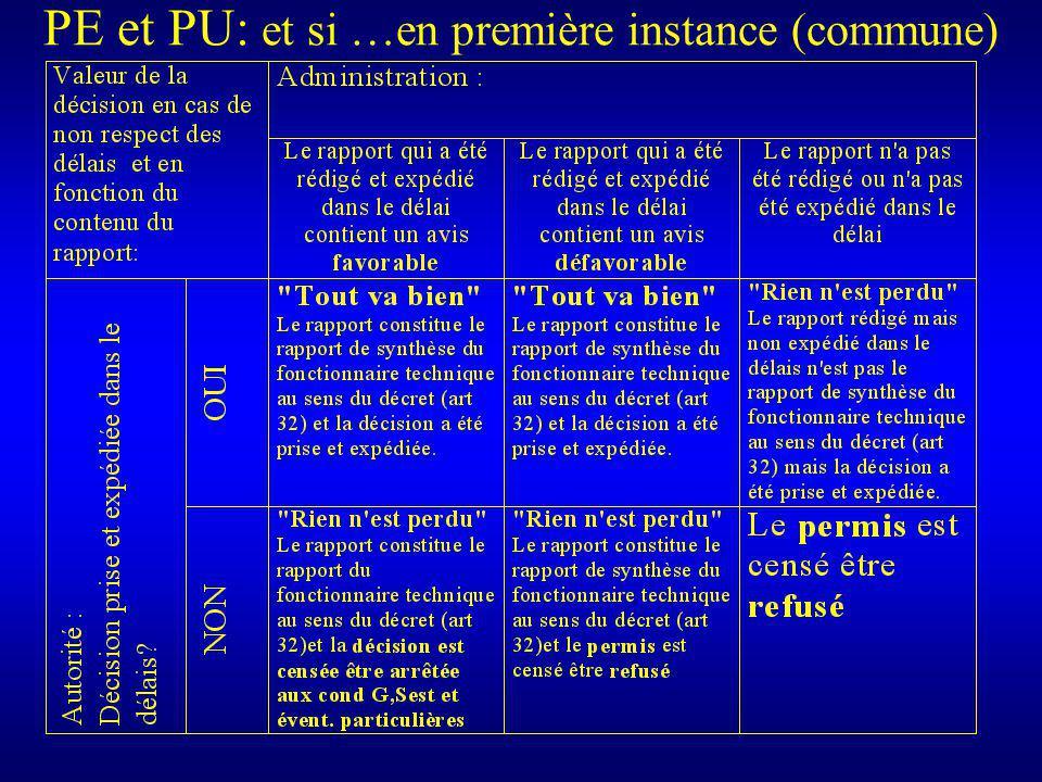PE et PU: et si …en première instance (commune)