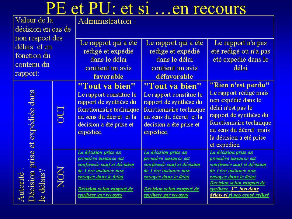 PE et PU: et si …en recours