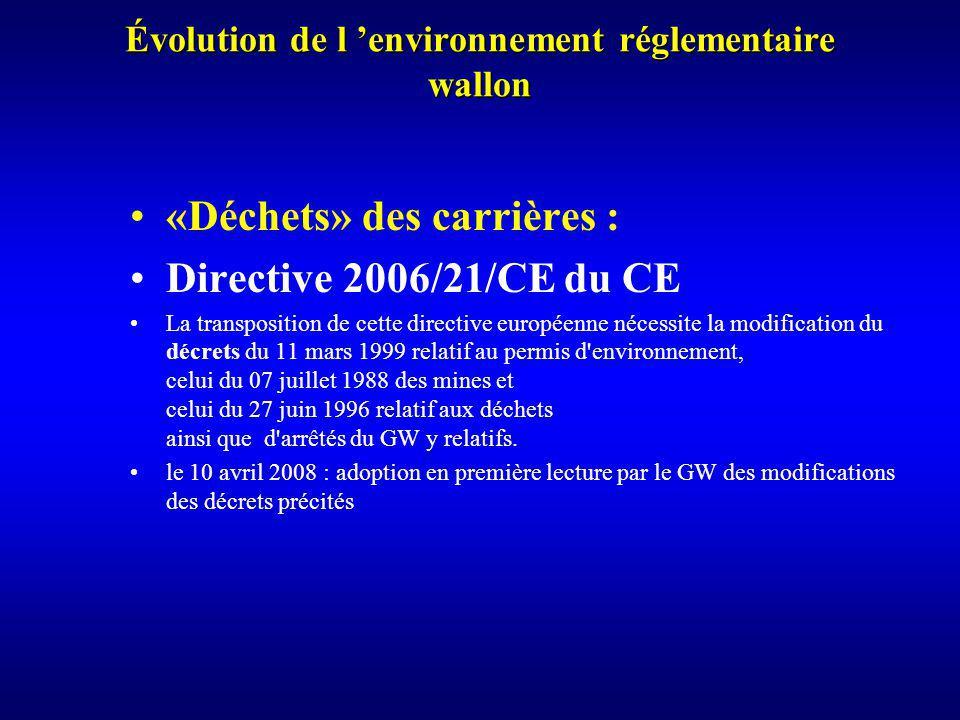 Évolution de l environnement réglementaire wallon «Déchets» des carrières : Directive 2006/21/CE du CE La transposition de cette directive européenne nécessite la modification du décrets du 11 mars 1999 relatif au permis d environnement, celui du 07 juillet 1988 des mines et celui du 27 juin 1996 relatif aux déchets ainsi que d arrêtés du GW y relatifs.