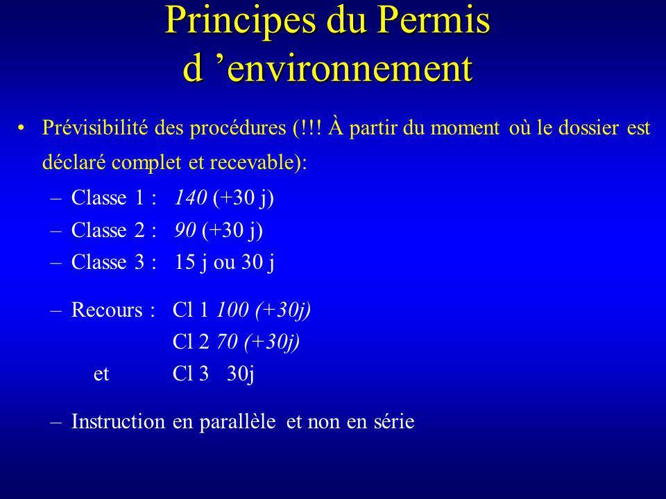 Principes du Permis d environnement Prévisibilité des procédures (!!.