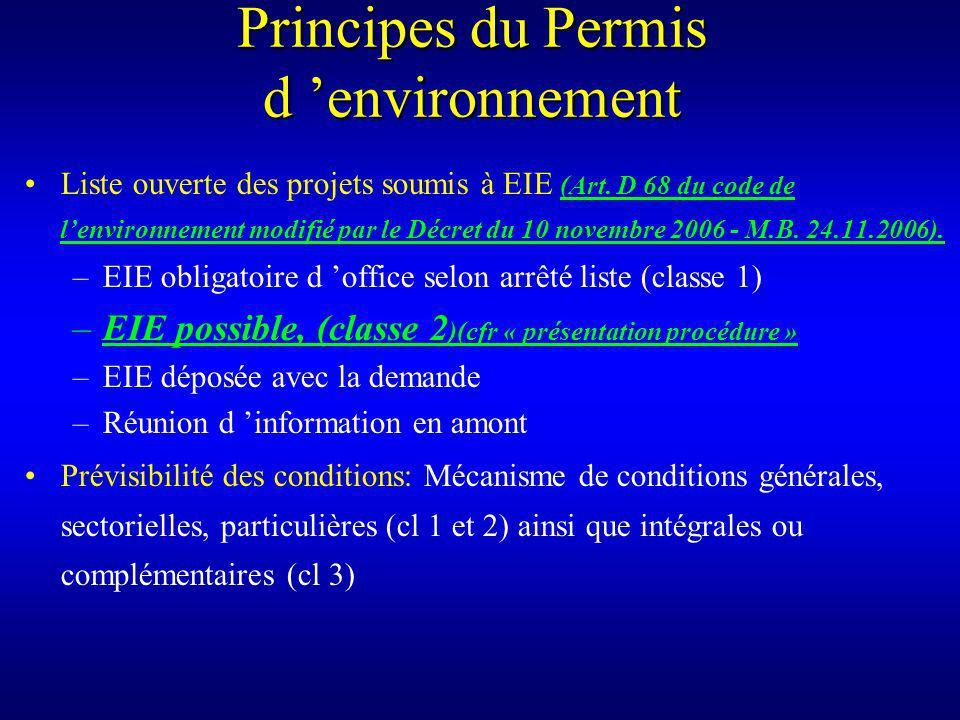 Principes du Permis d environnement Liste ouverte des projets soumis à EIE (Art.