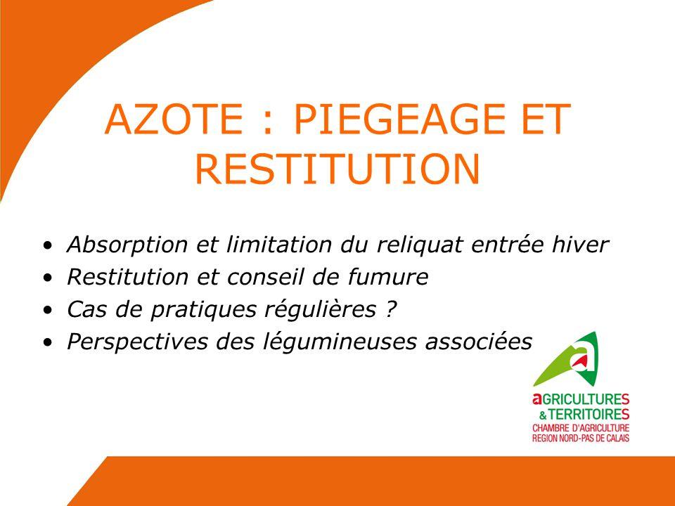 AZOTE : PIEGEAGE ET RESTITUTION Absorption et limitation du reliquat entrée hiver Restitution et conseil de fumure Cas de pratiques régulières .