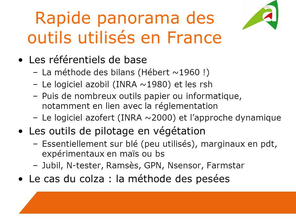 Rapide panorama des outils utilisés en France Les référentiels de base –La méthode des bilans (Hébert ~1960 !) –Le logiciel azobil (INRA ~1980) et les