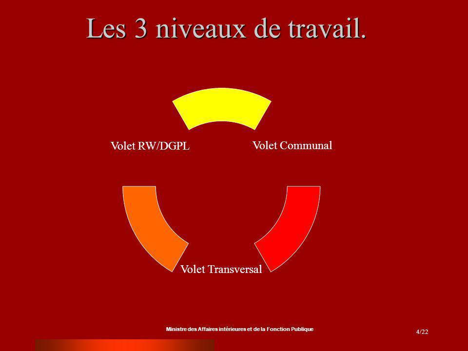 Ministre des Affaires intérieures et de la Fonction Publique 4/22 Les 3 niveaux de travail. Volet Communal Volet Transversal Volet RW/DGPL
