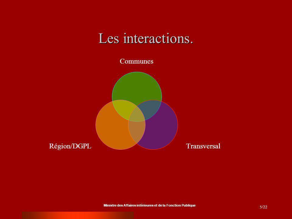Ministre des Affaires intérieures et de la Fonction Publique 5/22 Les interactions. Communes TransversalRégion/DGPL