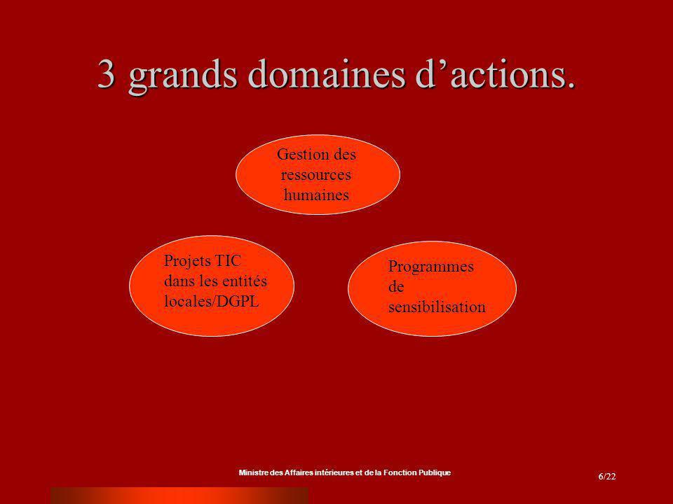 Ministre des Affaires intérieures et de la Fonction Publique 6/22 3 grands domaines dactions. Gestion des ressources humaines Projets TIC dans les ent