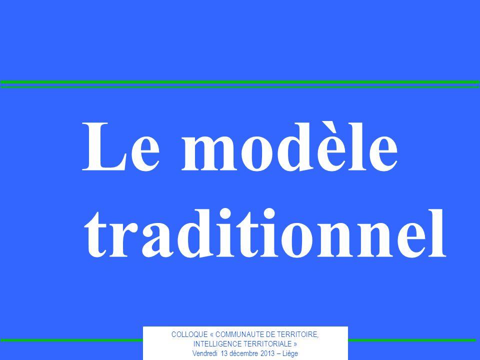 COLLOQUE « COMMUNAUTE DE TERRITOIRE, INTELLIGENCE TERRITORIALE » Vendredi 13 décembre 2013 – Liège Les métamorphoses du système de mobilité cubienLes