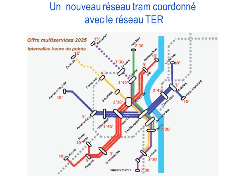 COLLOQUE « COMMUNAUTE DE TERRITOIRE, INTELLIGENCE TERRITORIALE » Vendredi 13 décembre 2013 – Liège Un nouveau réseau tram coordonné avec le réseau TER