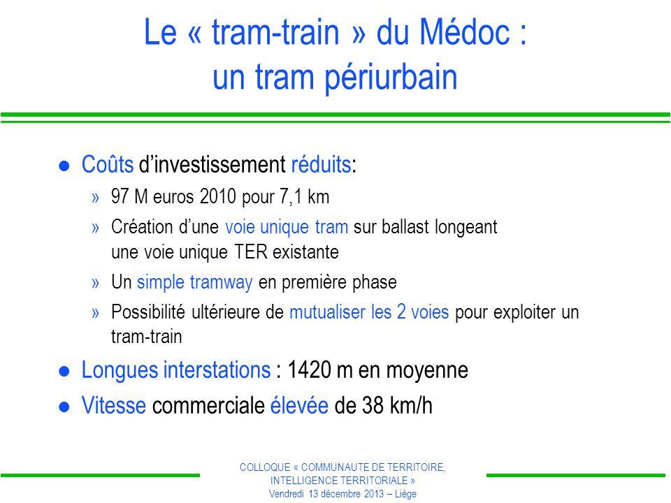 COLLOQUE « COMMUNAUTE DE TERRITOIRE, INTELLIGENCE TERRITORIALE » Vendredi 13 décembre 2013 – Liège Le « tram-train » du Médoc : un tram périurbain Coûts dinvestissement réduits: »97 M euros 2010 pour 7,1 km »Création dune voie unique tram sur ballast longeant une voie unique TER existante »Un simple tramway en première phase »Possibilité ultérieure de mutualiser les 2 voies pour exploiter un tram-train Longues interstations : 1420 m en moyenne Vitesse commerciale élevée de 38 km/h
