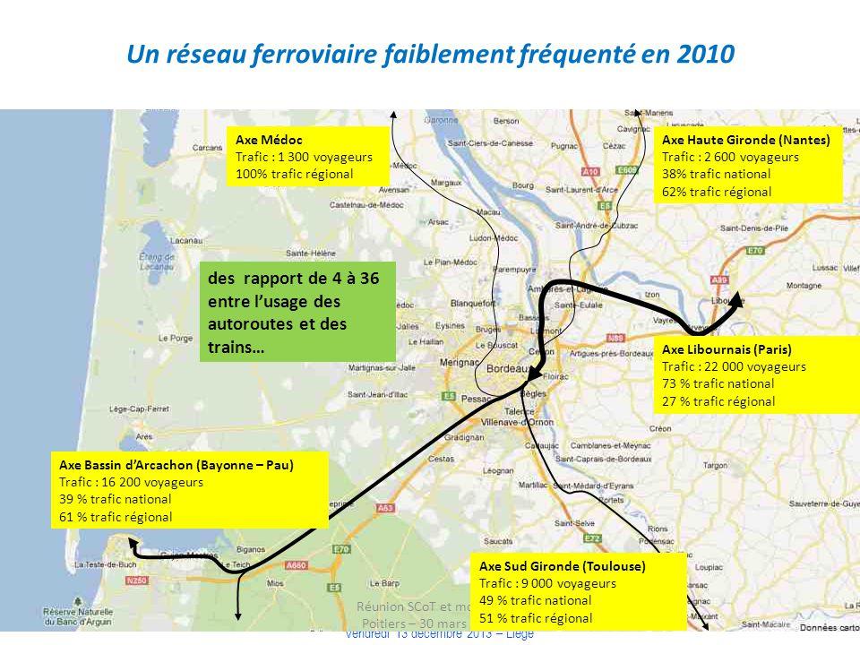 COLLOQUE « COMMUNAUTE DE TERRITOIRE, INTELLIGENCE TERRITORIALE » Vendredi 13 décembre 2013 – Liège Un réseau ferroviaire faiblement fréquenté en 2010 Axe Médoc Trafic : 1 300 voyageurs 100% trafic régional Axe Bassin dArcachon (Bayonne – Pau) Trafic : 16 200 voyageurs 39 % trafic national 61 % trafic régional Axe Libournais (Paris) Trafic : 22 000 voyageurs 73 % trafic national 27 % trafic régional Axe Haute Gironde (Nantes) Trafic : 2 600 voyageurs 38% trafic national 62% trafic régional des rapport de 4 à 36 entre lusage des autoroutes et des trains… Réunion SCoT et mobilité Poitiers – 30 mars 2012 Axe Sud Gironde (Toulouse) Trafic : 9 000 voyageurs 49 % trafic national 51 % trafic régional