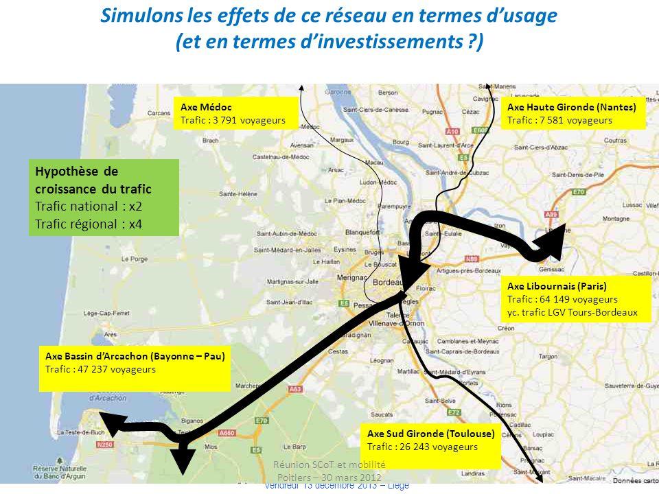 COLLOQUE « COMMUNAUTE DE TERRITOIRE, INTELLIGENCE TERRITORIALE » Vendredi 13 décembre 2013 – Liège Simulons les effets de ce réseau en termes dusage (et en termes dinvestissements ) Axe Médoc Trafic : 3 791 voyageurs Axe Libournais (Paris) Trafic : 64 149 voyageurs yc.