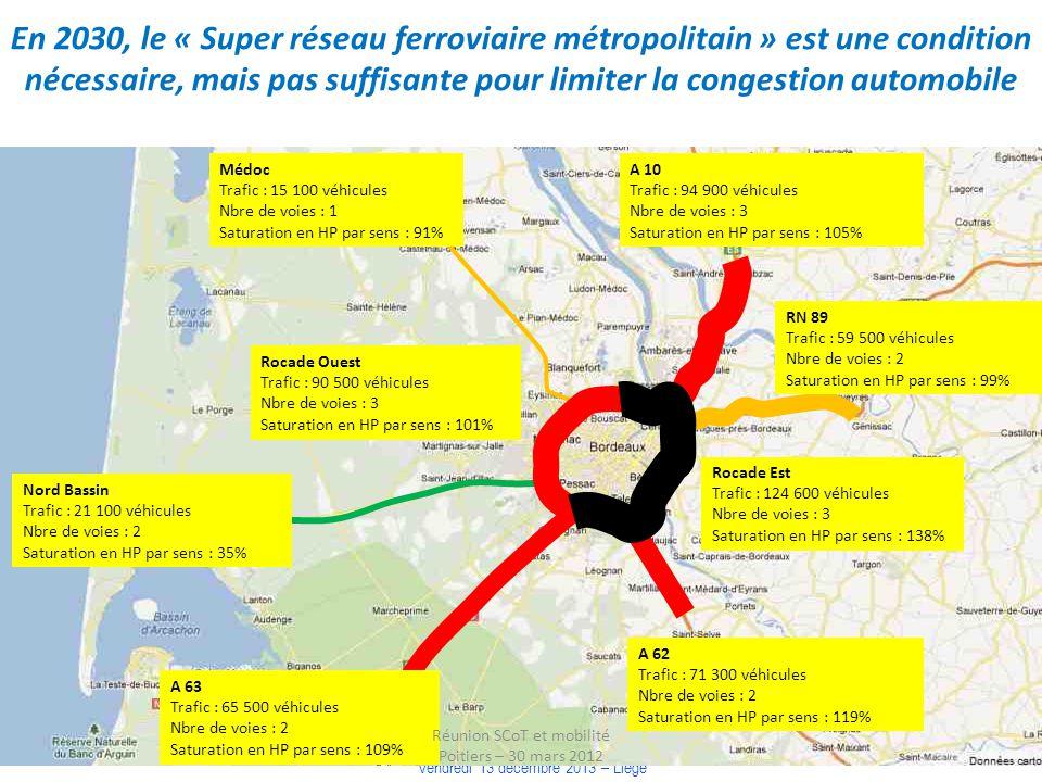 COLLOQUE « COMMUNAUTE DE TERRITOIRE, INTELLIGENCE TERRITORIALE » Vendredi 13 décembre 2013 – Liège Médoc Trafic : 15 100 véhicules Nbre de voies : 1 S
