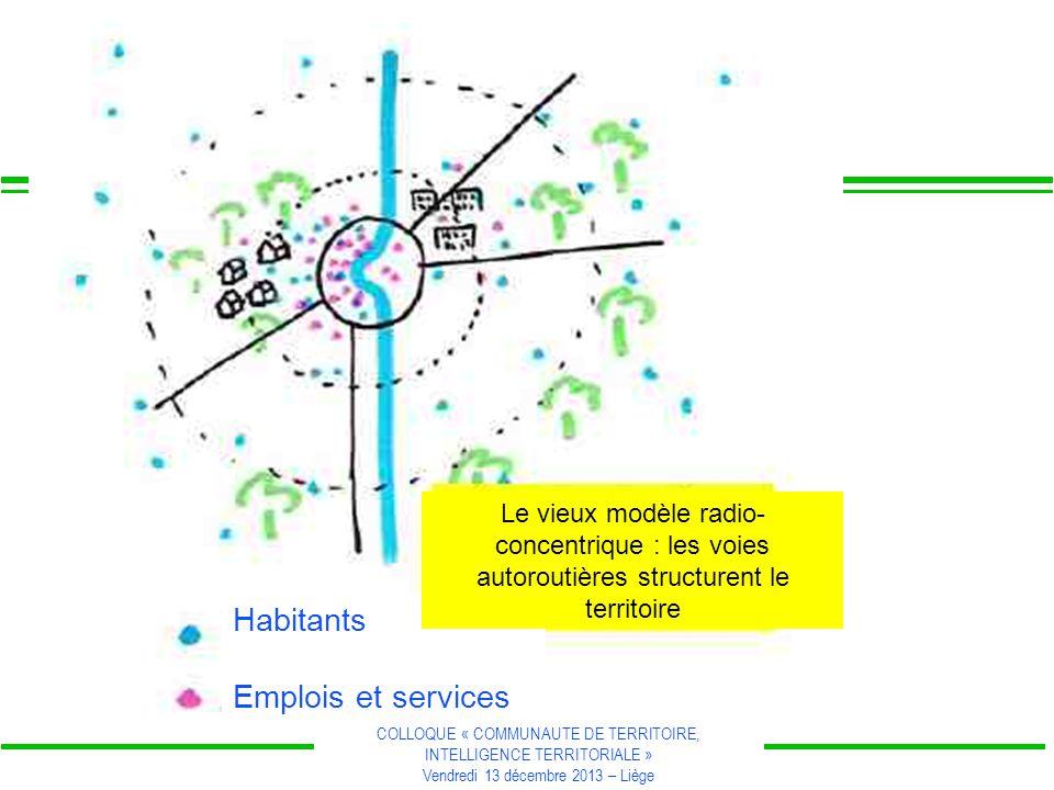 COLLOQUE « COMMUNAUTE DE TERRITOIRE, INTELLIGENCE TERRITORIALE » Vendredi 13 décembre 2013 – Liège Habitants Emplois et services Le vieux modèle radio