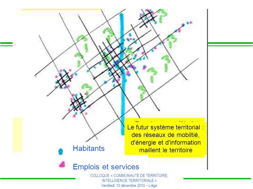 COLLOQUE « COMMUNAUTE DE TERRITOIRE, INTELLIGENCE TERRITORIALE » Vendredi 13 décembre 2013 – Liège Inhabitants Jobs and services Habitants Emplois et
