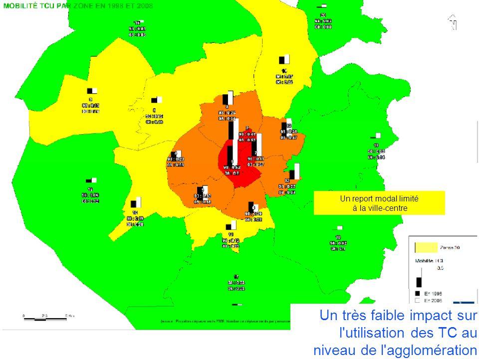 COLLOQUE « COMMUNAUTE DE TERRITOIRE, INTELLIGENCE TERRITORIALE » Vendredi 13 décembre 2013 – Liège Un très faible impact sur l utilisation des TC au niveau de l agglomération Un report modal limité à la ville-centre