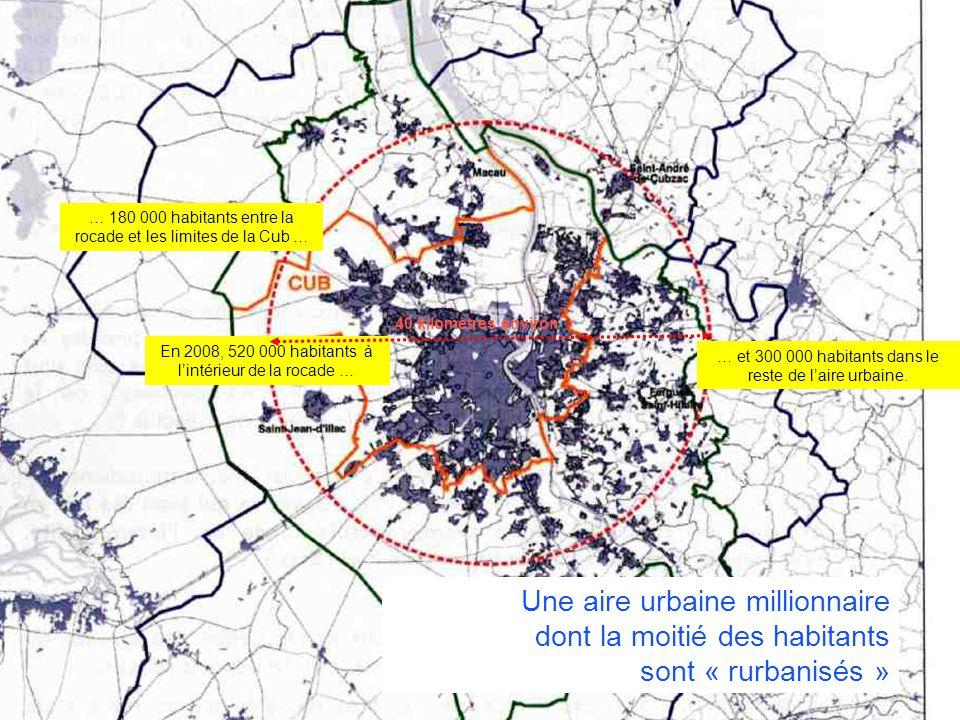 COLLOQUE « COMMUNAUTE DE TERRITOIRE, INTELLIGENCE TERRITORIALE » Vendredi 13 décembre 2013 – Liège En 2008, 520 000 habitants à lintérieur de la rocad
