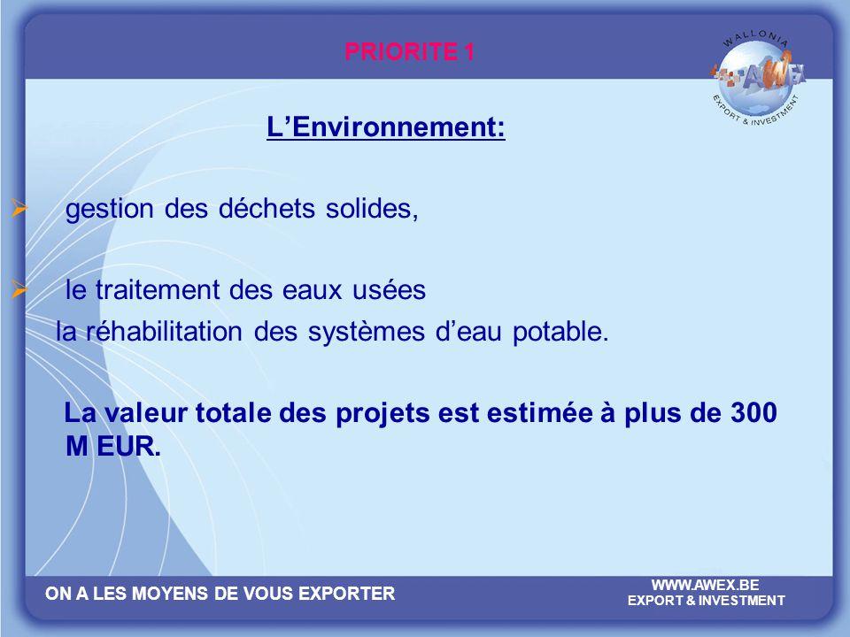 ON A LES MOYENS DE VOUS EXPORTER WWW.AWEX.BE EXPORT & INVESTMENT LEnvironnement: gestion des déchets solides, le traitement des eaux usées la réhabili