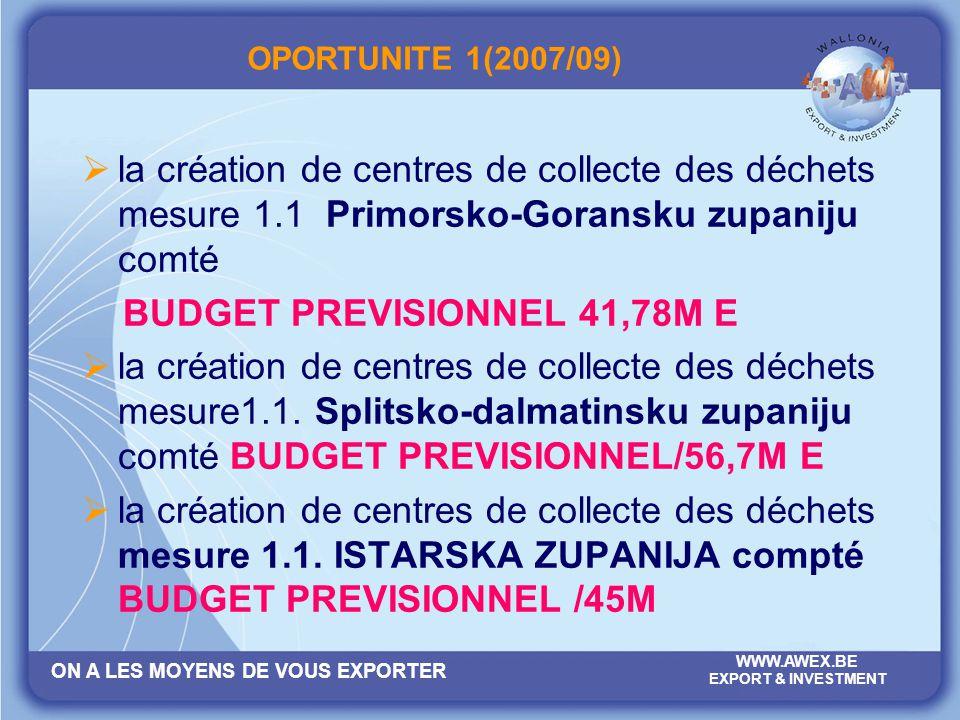 ON A LES MOYENS DE VOUS EXPORTER WWW.AWEX.BE EXPORT & INVESTMENT OPORTUNITE 1(2007/09) la création de centres de collecte des déchets mesure 1.1 Primo