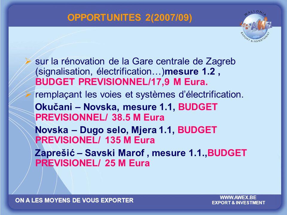 ON A LES MOYENS DE VOUS EXPORTER WWW.AWEX.BE EXPORT & INVESTMENT OPPORTUNITES 2(2007/09) sur la rénovation de la Gare centrale de Zagreb (signalisatio