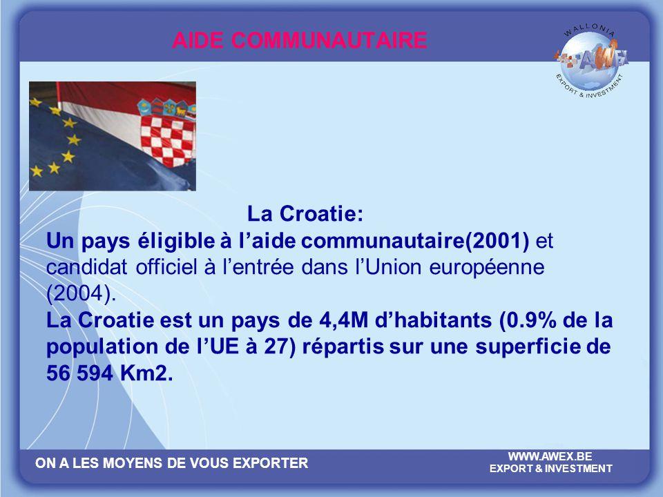 ON A LES MOYENS DE VOUS EXPORTER WWW.AWEX.BE EXPORT & INVESTMENT AIDE COMMUNAUTAIRE La Croatie: Un pays éligible à laide communautaire(2001) et candid