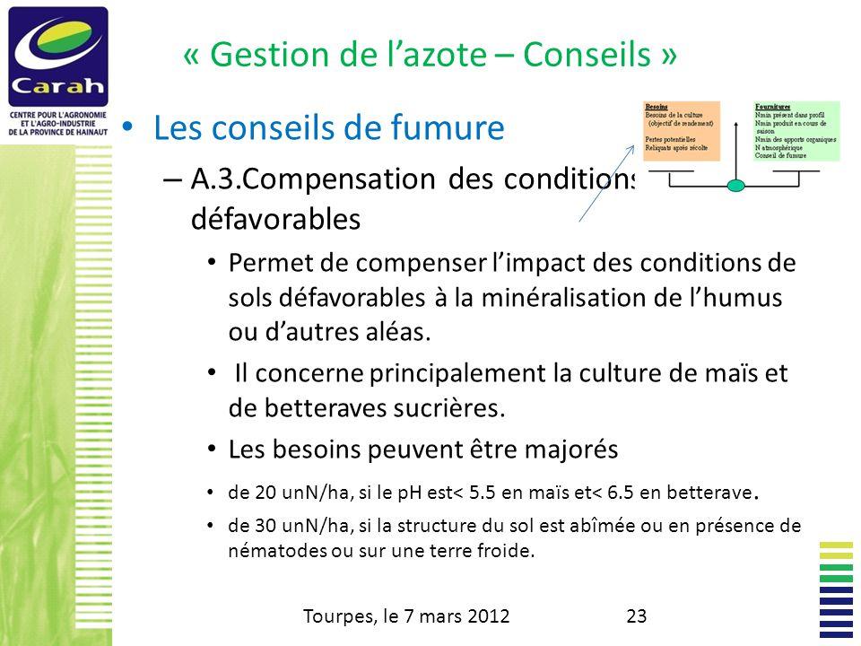 « Gestion de lazote – Conseils » Les conseils de fumure – A.3.Compensation des conditions défavorables Permet de compenser limpact des conditions de sols défavorables à la minéralisation de lhumus ou dautres aléas.