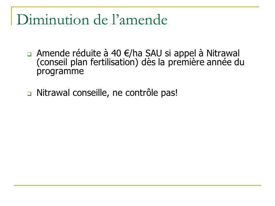 Diminution de lamende Amende réduite à 40 /ha SAU si appel à Nitrawal (conseil plan fertilisation) dès la première année du programme Nitrawal conseil