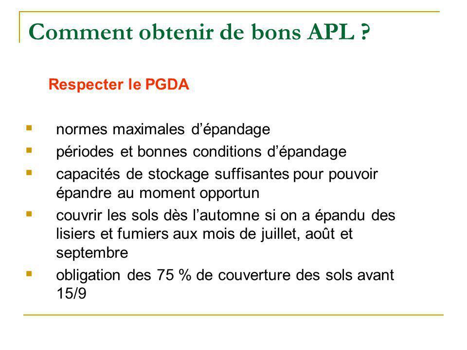 Comment obtenir de bons APL ? Respecter le PGDA normes maximales dépandage périodes et bonnes conditions dépandage capacités de stockage suffisantes p