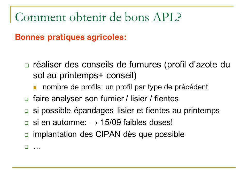 Comment obtenir de bons APL? Bonnes pratiques agricoles: réaliser des conseils de fumures (profil dazote du sol au printemps+ conseil) nombre de profi