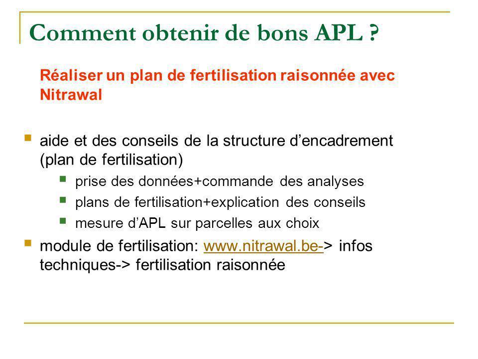 Comment obtenir de bons APL ? Réaliser un plan de fertilisation raisonnée avec Nitrawal aide et des conseils de la structure dencadrement (plan de fer