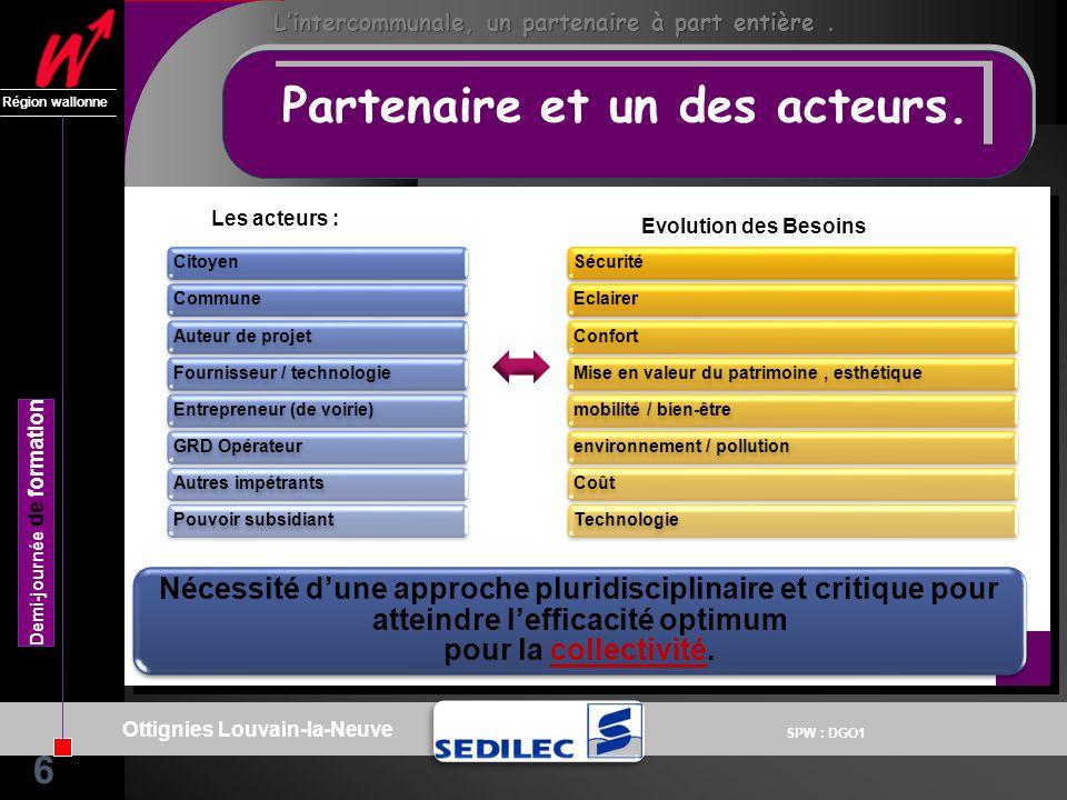 SPW : DGO1 Région wallonne Demi-journée de formation Ottignies Louvain-la-Neuve 6 CitoyenCommuneAuteur de projetFournisseur / technologieEntrepreneur (de voirie)GRD OpérateurAutres impétrantsPouvoir subsidiant Evolution des Besoins SécuritéEclairerConfortMise en valeur du patrimoine, esthétiquemobilité / bien-êtreenvironnement / pollutionCoûtTechnologie Les acteurs : Nécessité dune approche pluridisciplinaire et critique pour atteindre lefficacité optimum pour la collectivité.
