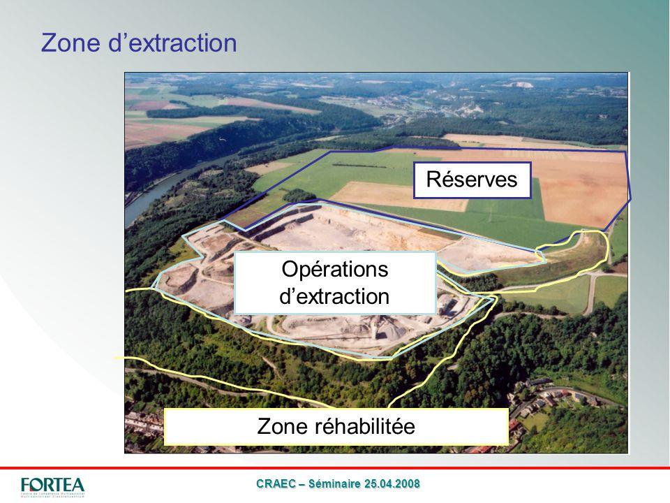 CRAEC – Séminaire 25.04.2008 Zone dextraction Réserves Zone réhabilitée Opérations dextraction