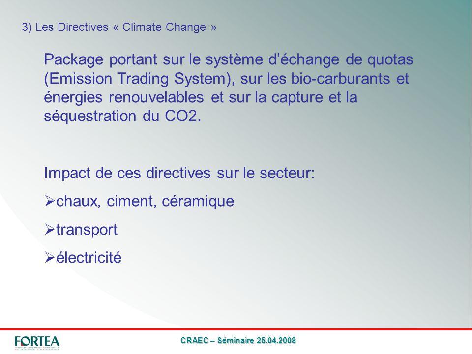 CRAEC – Séminaire 25.04.2008 Package portant sur le système déchange de quotas (Emission Trading System), sur les bio-carburants et énergies renouvelables et sur la capture et la séquestration du CO2.