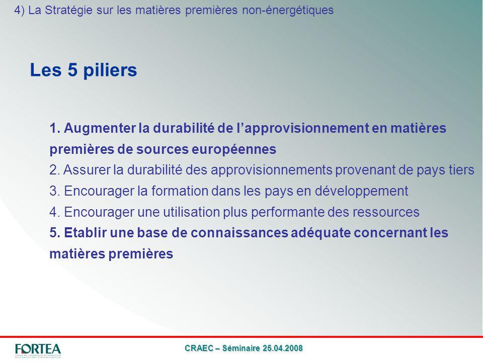 CRAEC – Séminaire 25.04.2008 Les 5 piliers 1.